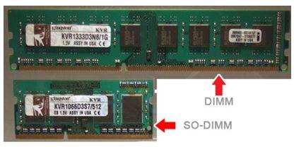 инструкция оперативная память