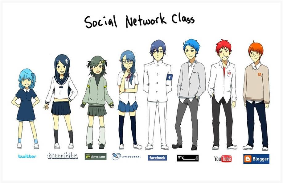 РПГ игра для социальных сетей В разработке - Ваши