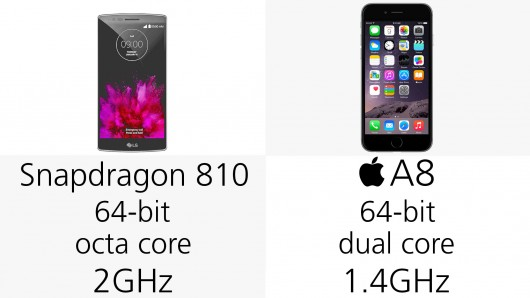 iphone-6-plus-vs-lg-g-flex-2-51