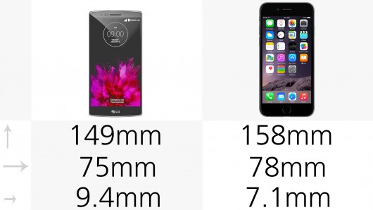 iphone-6-plus-vs-lg-g-flex-2-71