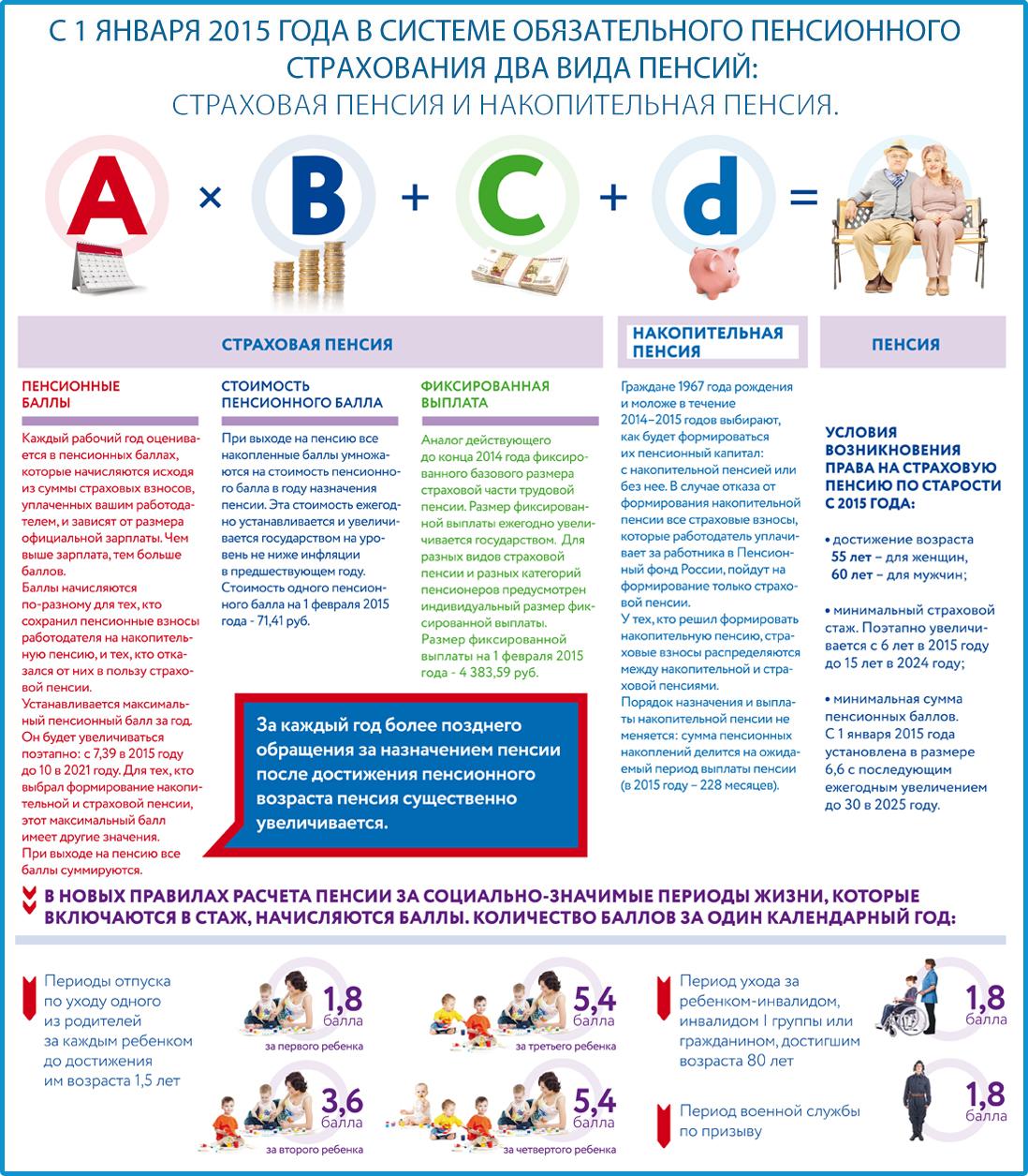 Список профессий дающих право на льготную пенсию в украине