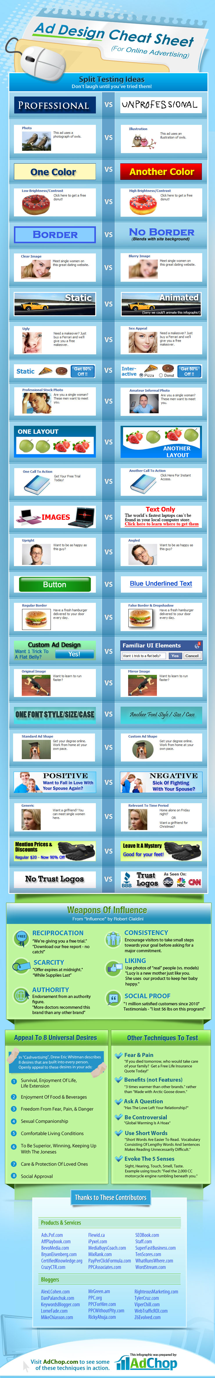 ad design cheat sheet infographic1