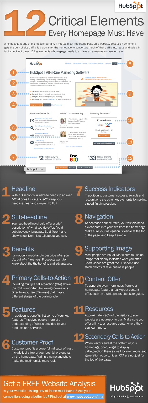 12-Homepage-Elements-HubSpot-Infographic1