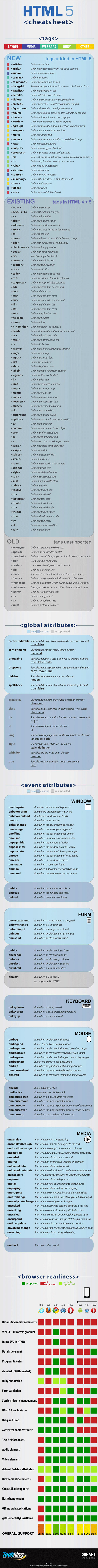 html5 cheat_sheet3