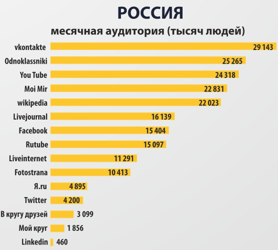 Как найти человека во Вконтакте - 24СМИ