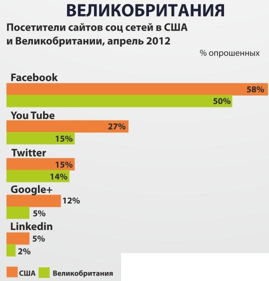 драма (The Social Network) 2010