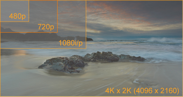 365098-hdmi-4k-comparison-ultra-hd1