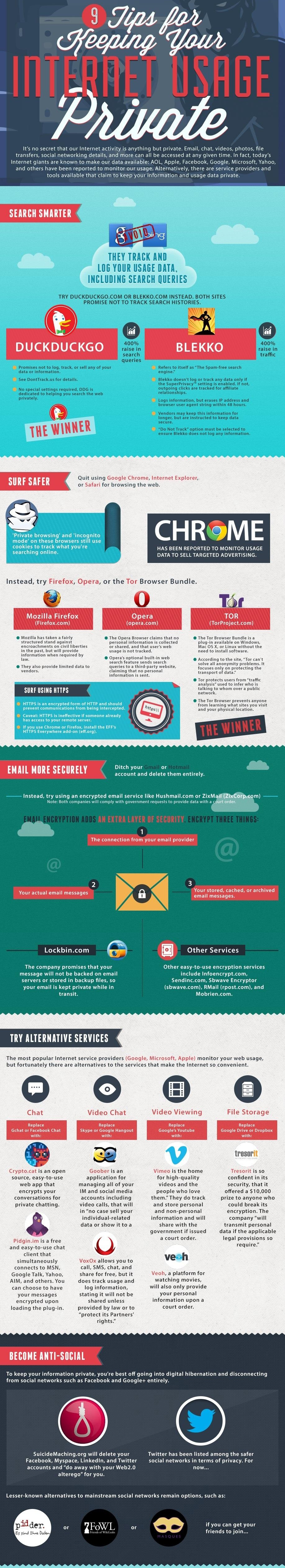 keep-internet-use-private-infographic1