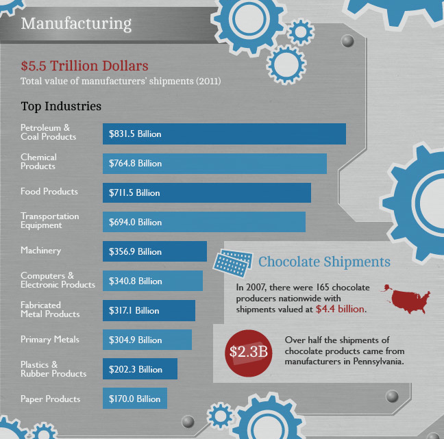 us-economy-infographic cr1