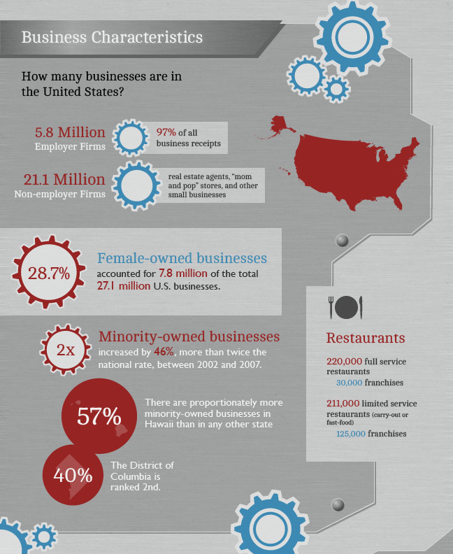 us-economy-infographic cr3