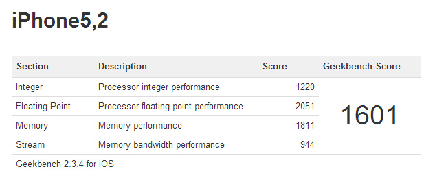 iphone-5-benchmarks-geekbench1